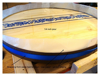 clear epoxy table top
